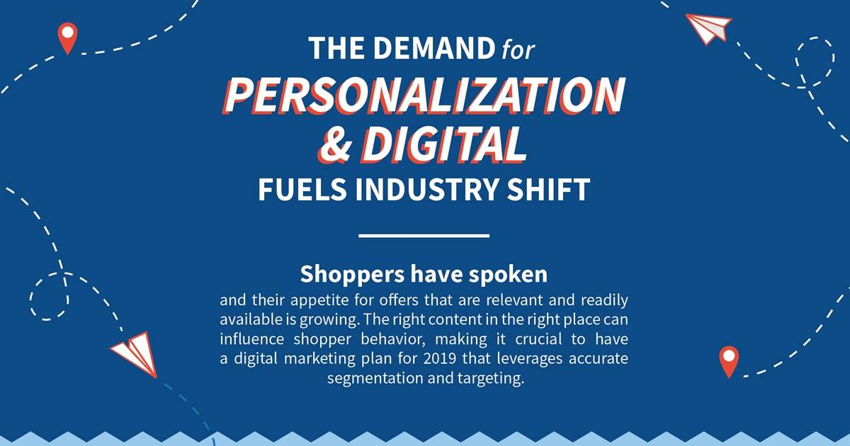 What Shoppers Want: Customization, Coupons, Digital [Infographic]