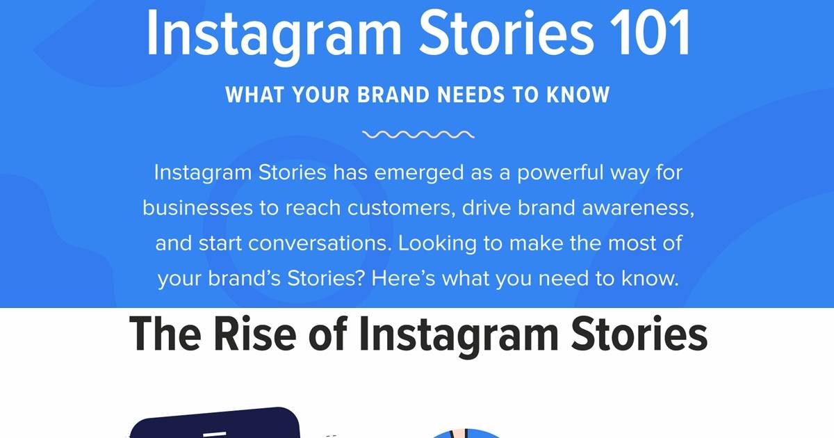 Image for Instagram Stories 101: What Marketers Need to Know [Infographic]