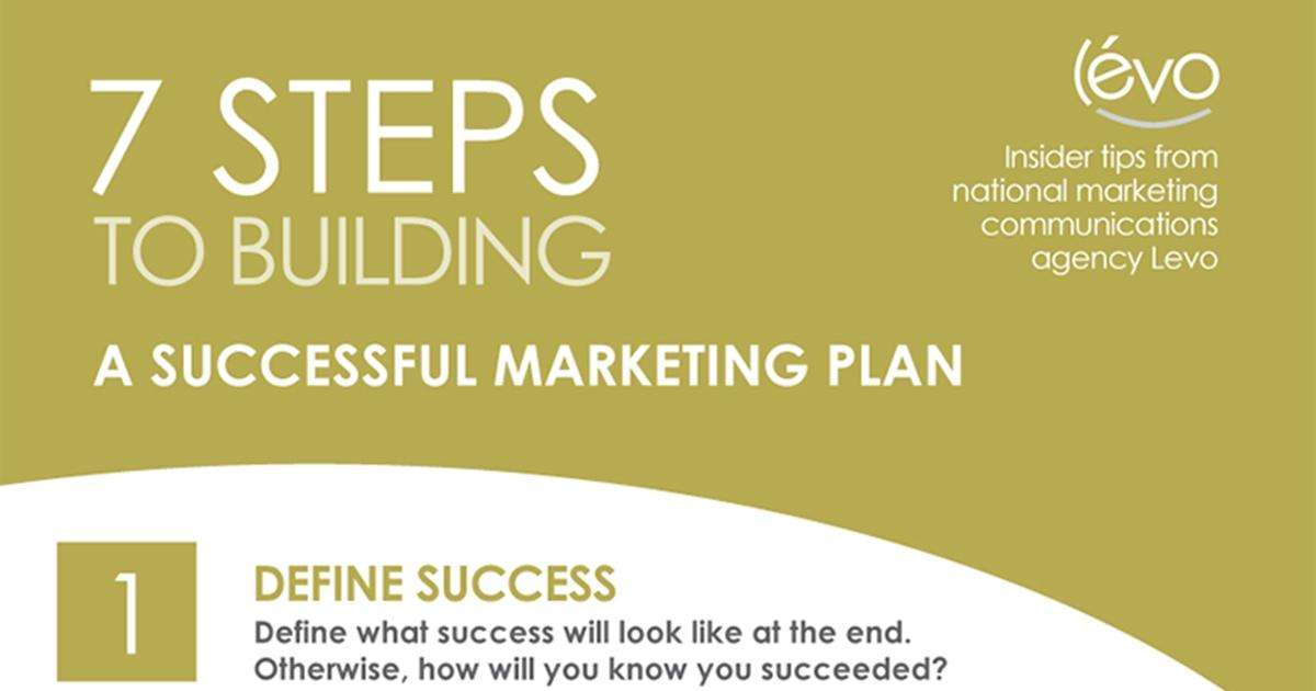 A Seven-Step Guide to Creating a Successful Marketing Plan [Infographic]