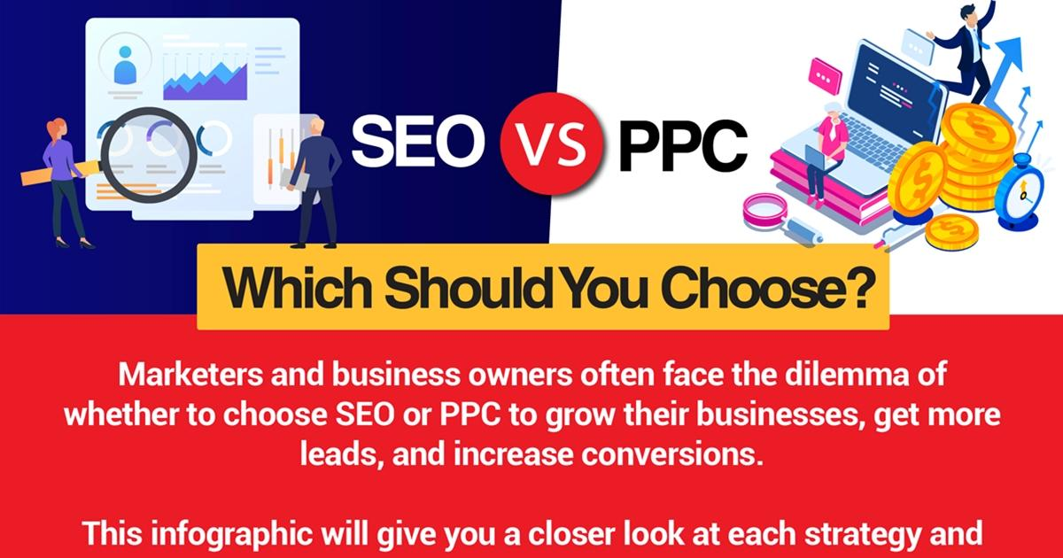SEO vs. PPC: Which Search Marketing Strategy Should You Choose? [Infographic]