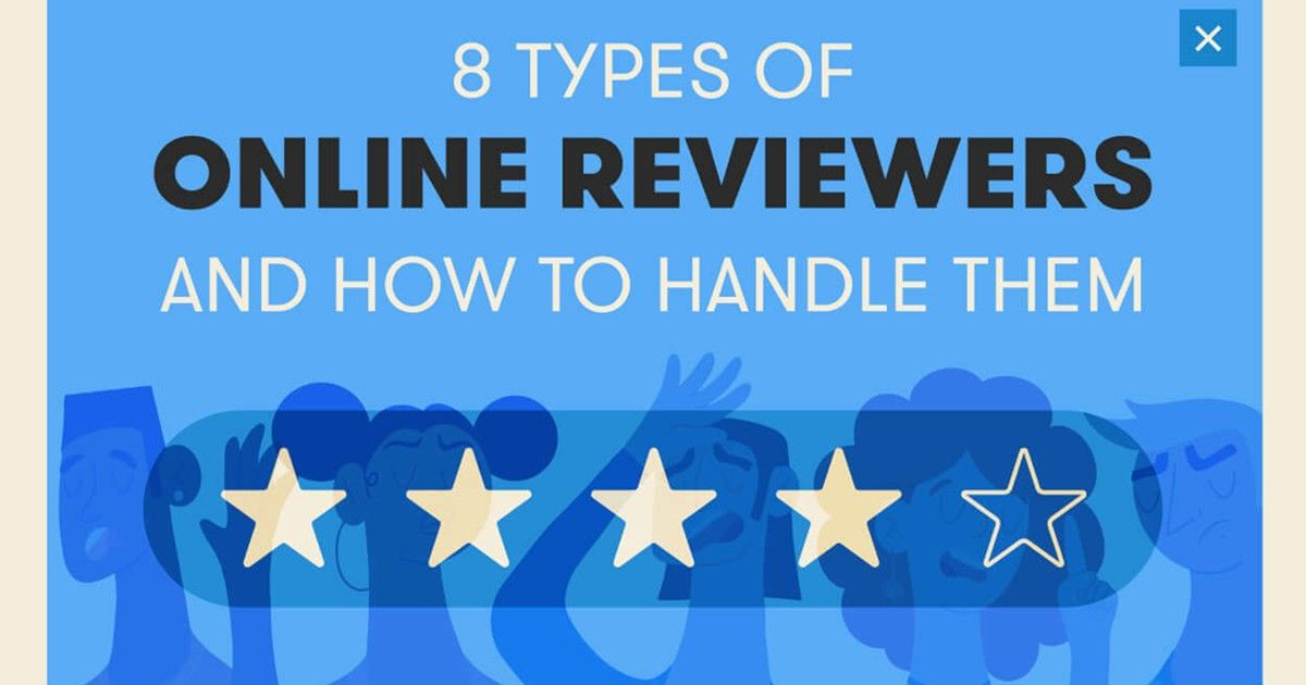 Eight Types of Online Reviewers, and How to Handle Them [Infographic]