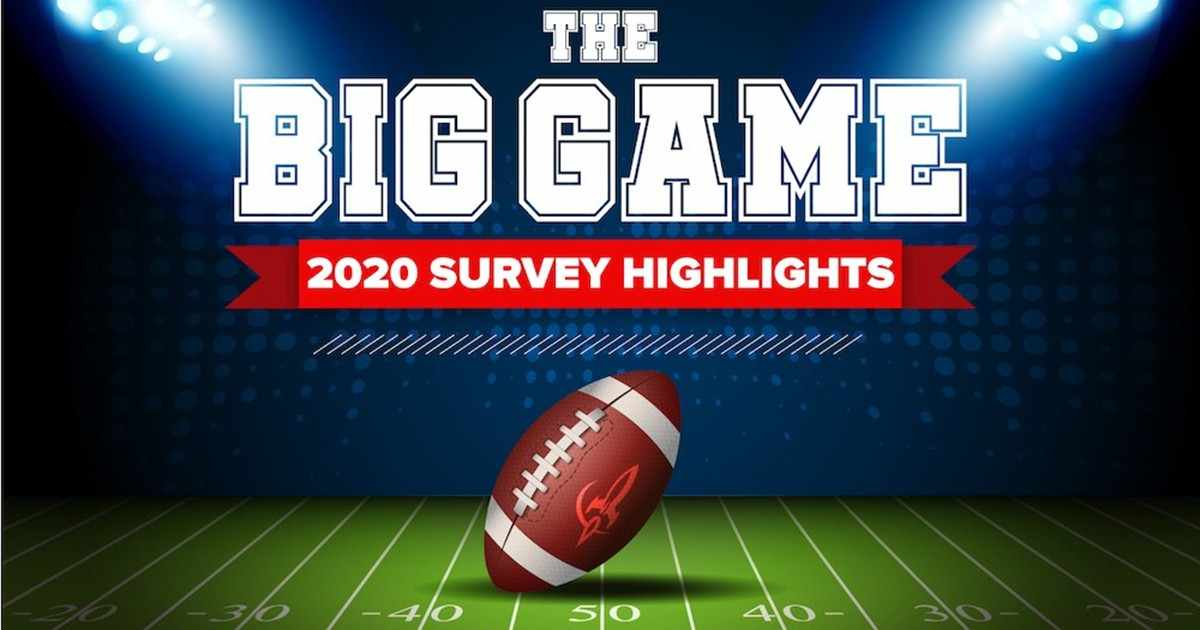 Super Bowl Viewers: Demographic, Device, and Ad Trends [Infographic]
