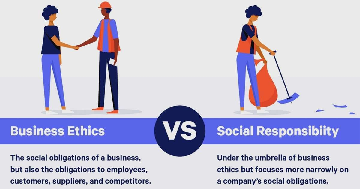 A Guide to Business Ethics and Social Responsibility [Infographic]