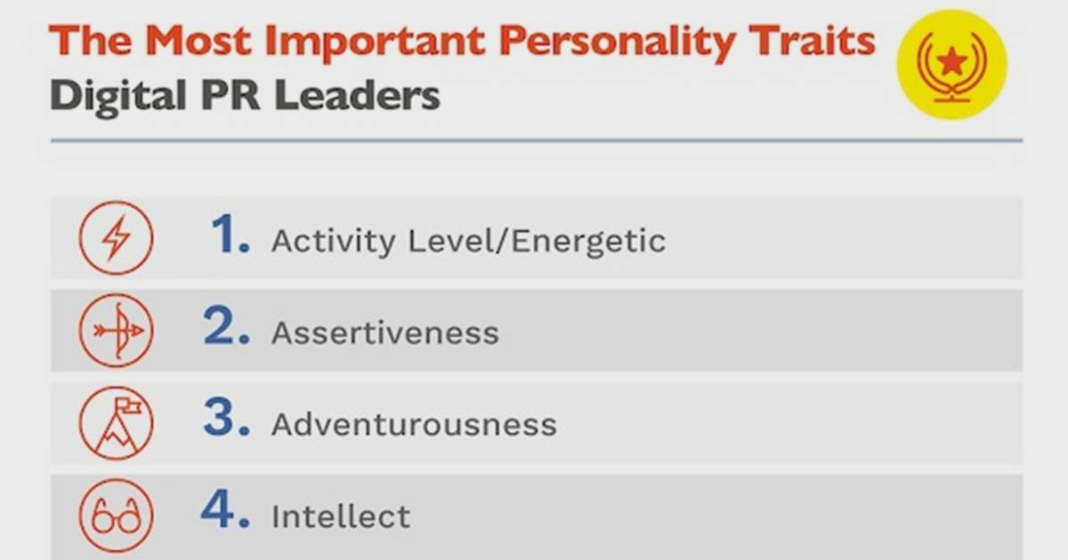 The Personality Traits of Top Digital PR Influencers