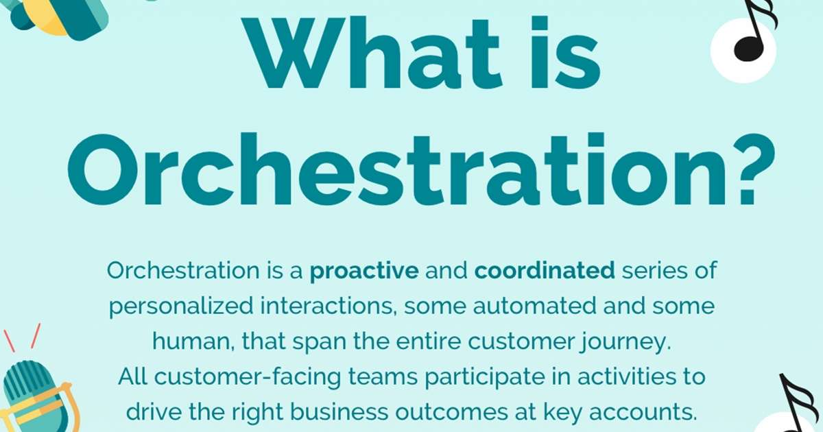 What Is Marketing Orchestration? [Infographic]