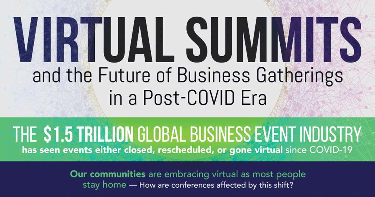 The Future of Business Gatherings: Virtual Summits and Conferences? [Infographic]
