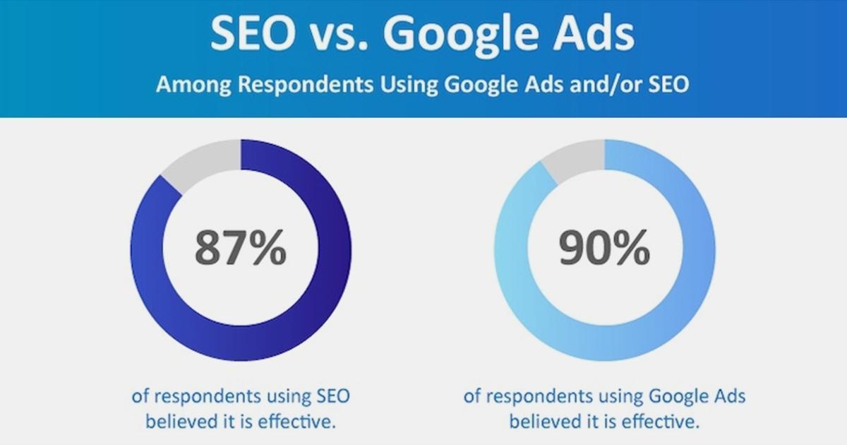 Image for SEO vs. Google Ads: Which Approach Is More Effective?