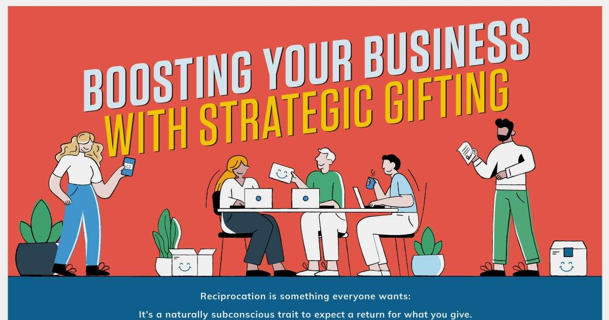 Boost Your Sales With Strategic Gifting [Infographic]