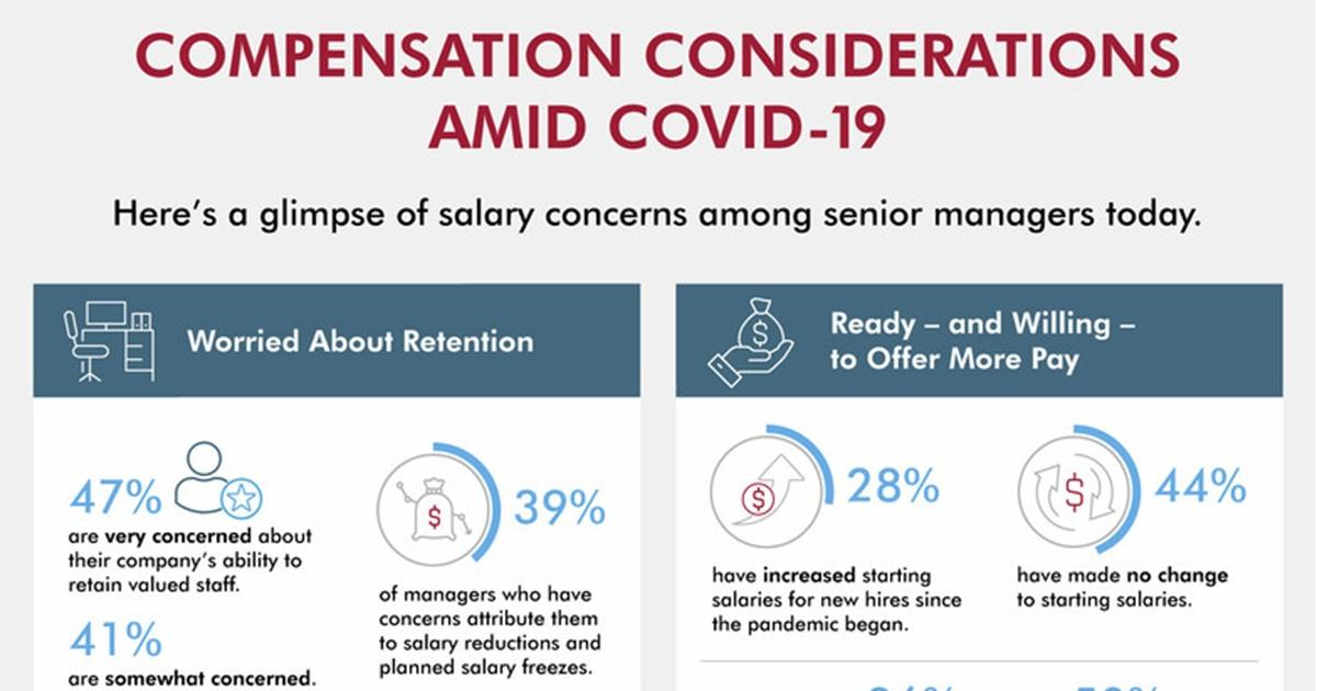 Staff Compensation Trends Amid COVID-19 [Infographic]