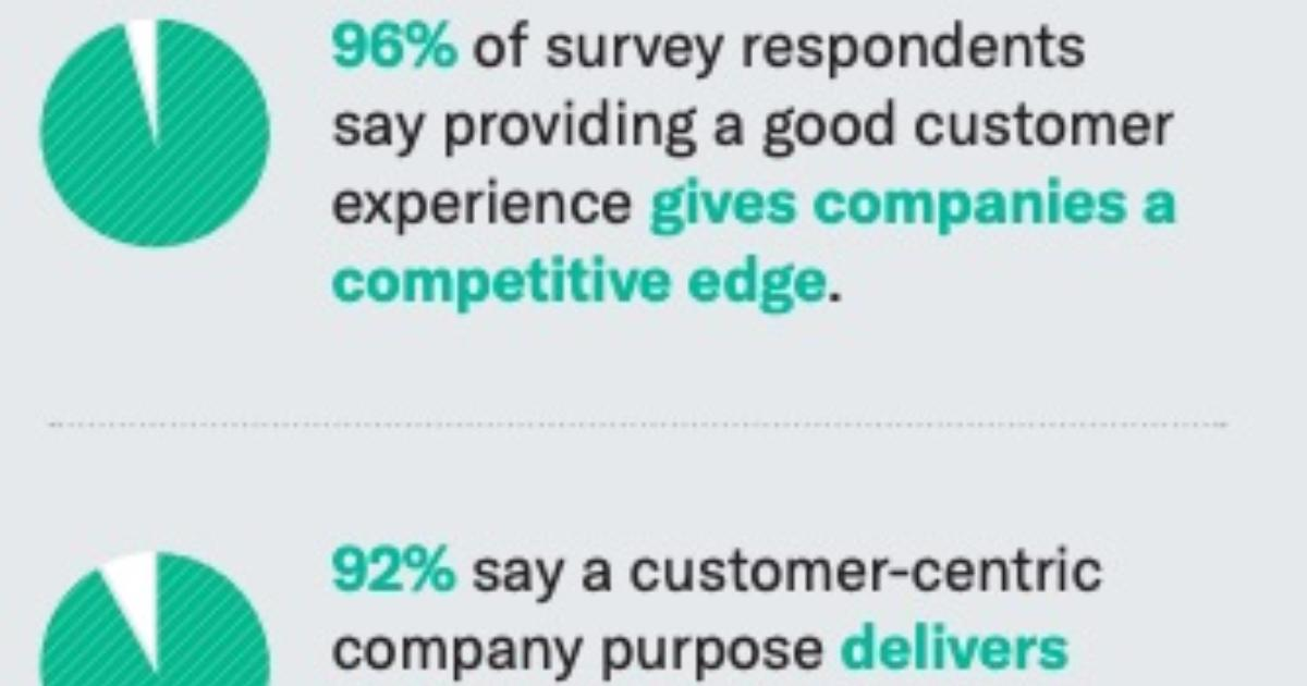 Why Employees Don't Focus on the Customer Experience