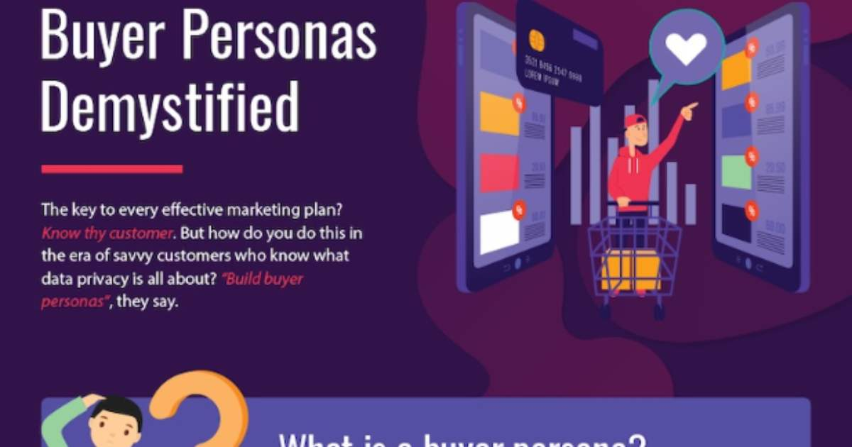 Buyer Personas Demystified: Seven Steps to Success [Infographic]