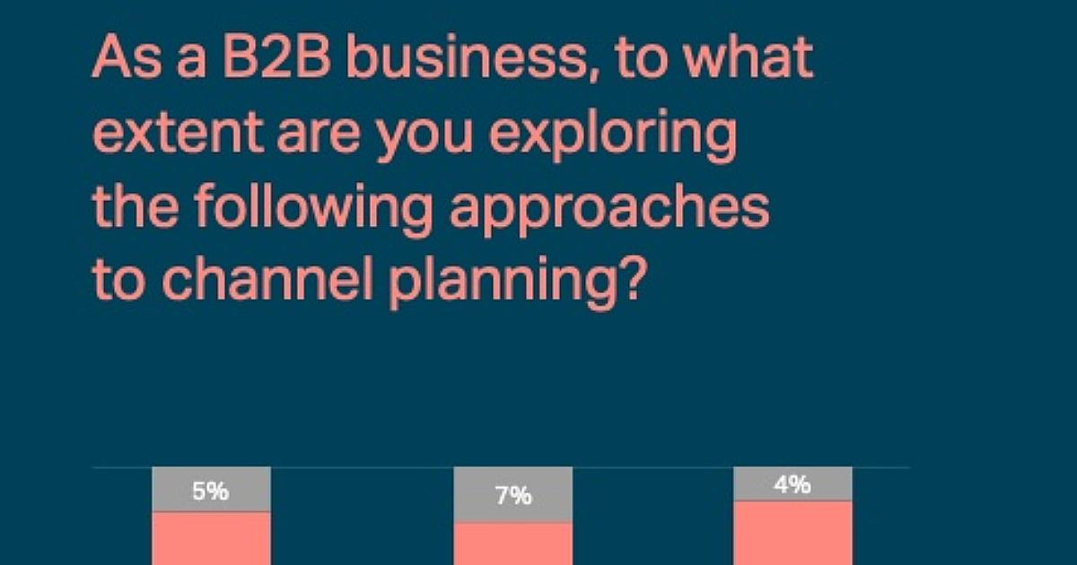New Channels, Better Targeting: How B2B Tech Marketing Is Changing