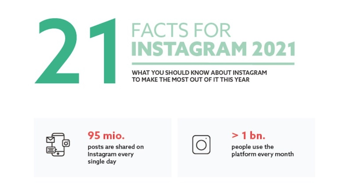 21 Must-Know Instagram Facts for 2021 [Infographic]