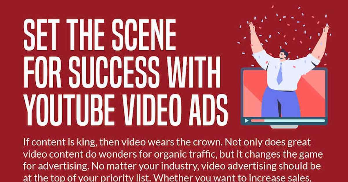 A Quick Guide to Understanding YouTube Ads [Infographic]