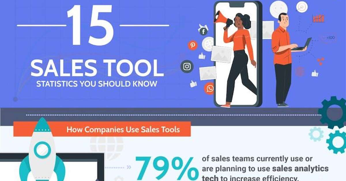 15 Stats You Should Know About Sales Tools [Infographic]
