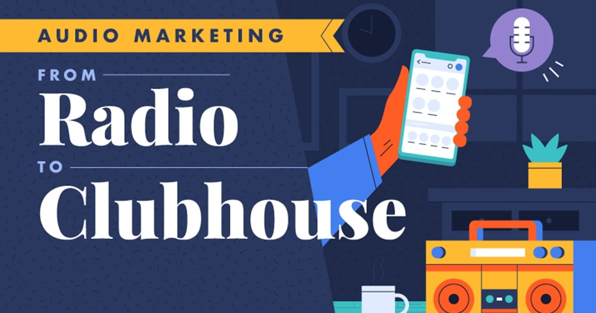 Audio Marketing: From Radio to Clubhouse [Infographic]