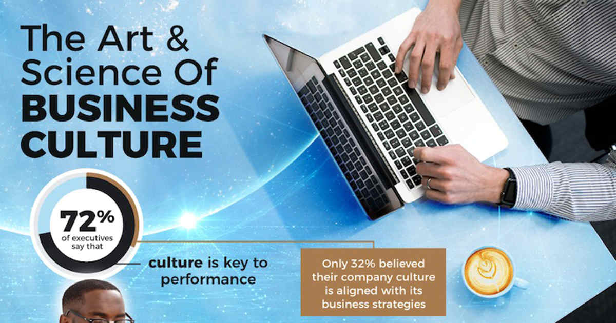How to Level-Up Your Company Culture [Infographic]