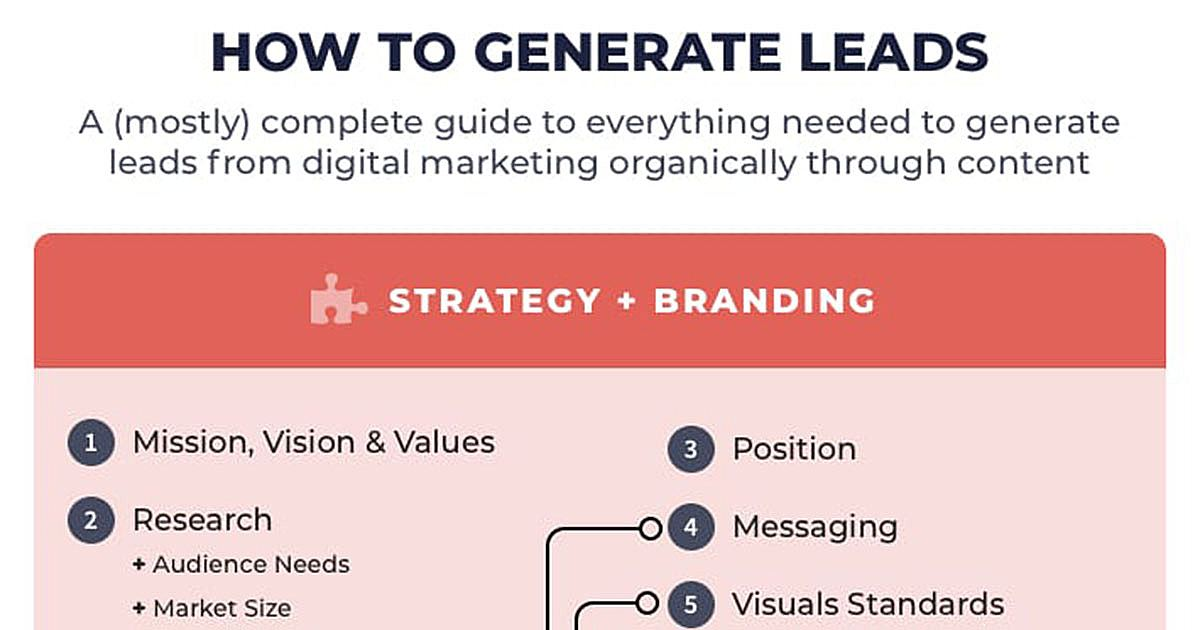 How to Generate Leads: A (Mostly) Complete Guide for Marketers [Infographic]