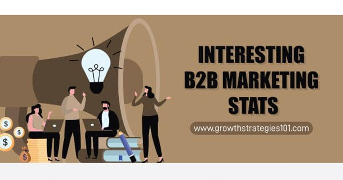 10 Interesting B2B Marketing Stats [Infographic]