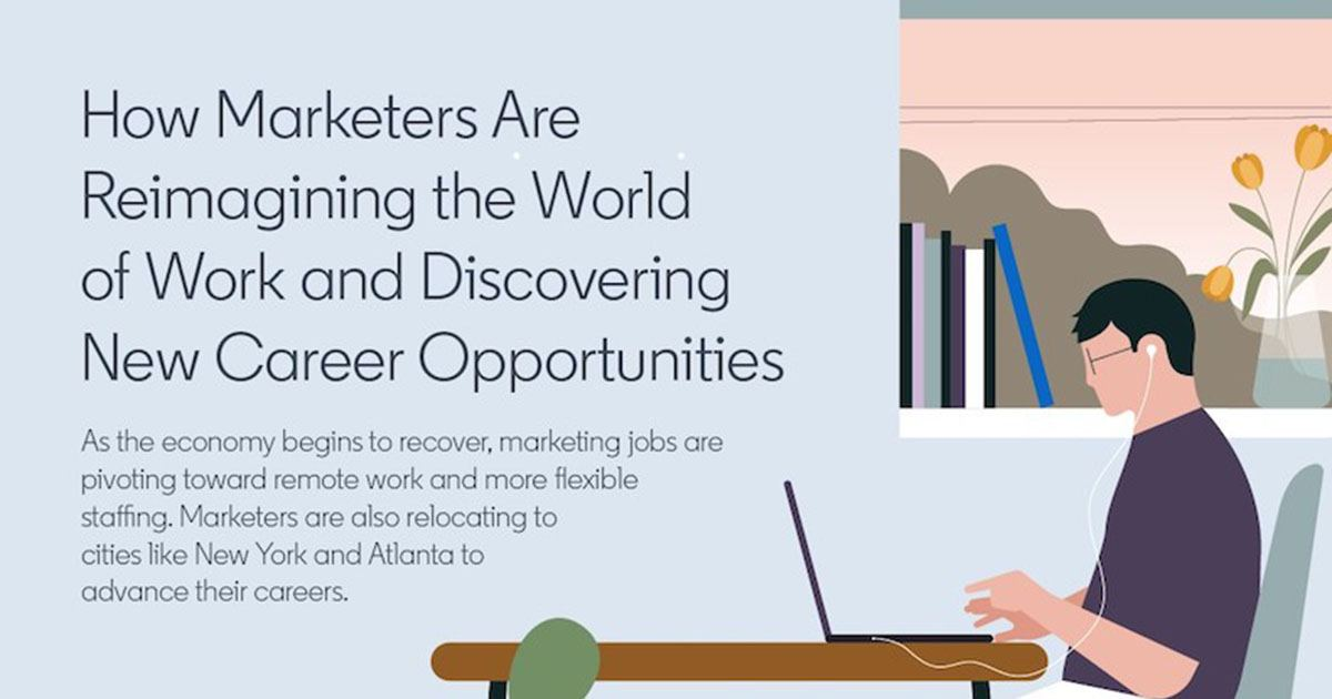 Marketing Jobs in 2021: Location and Salary Trends [Infographic]