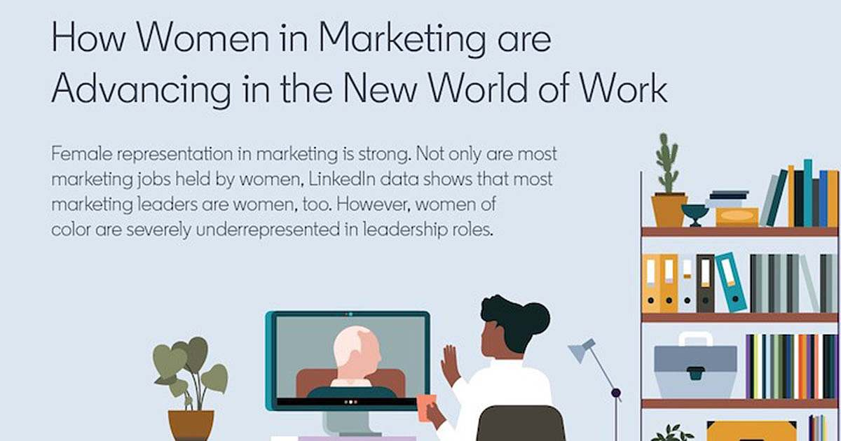 The State of Gender Diversity in Marketing Roles [Infographic]