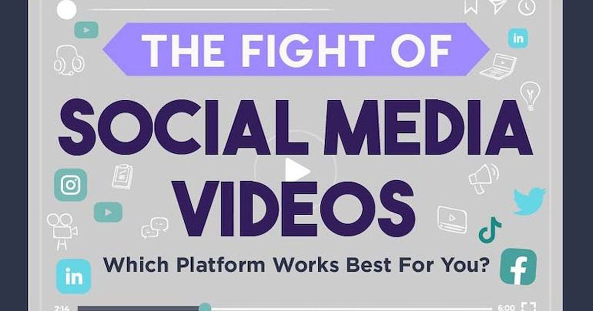 How to Succeed With Video on 6 Popular Social Networks [Infographic]