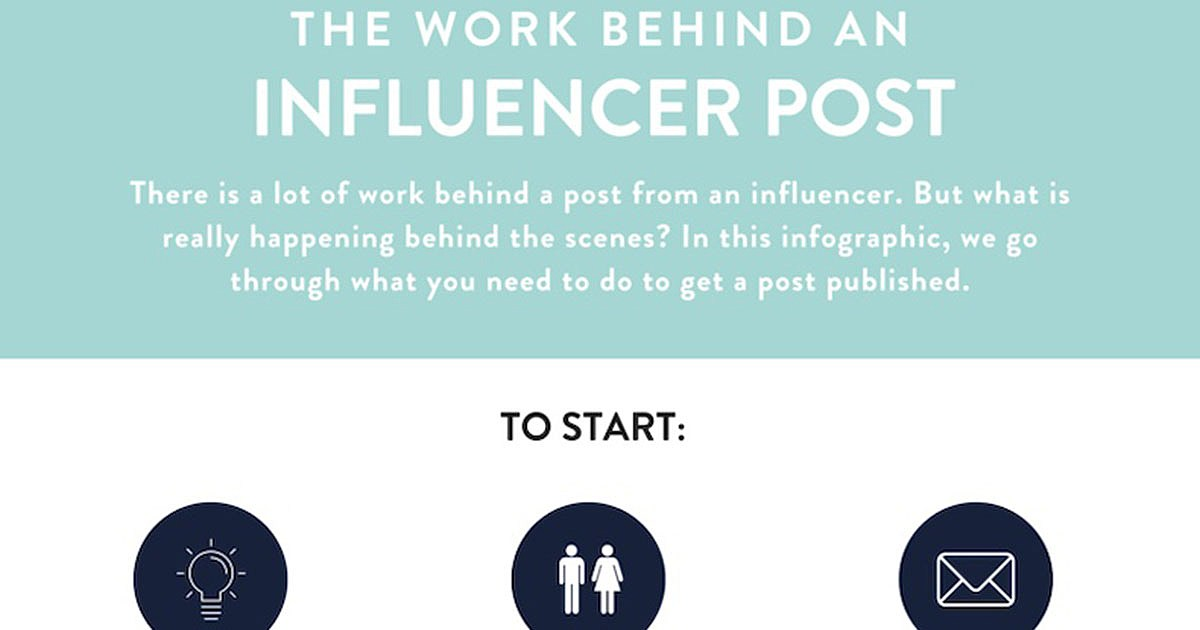 A Workflow for Creating Influencer Brand Posts [Infographic]