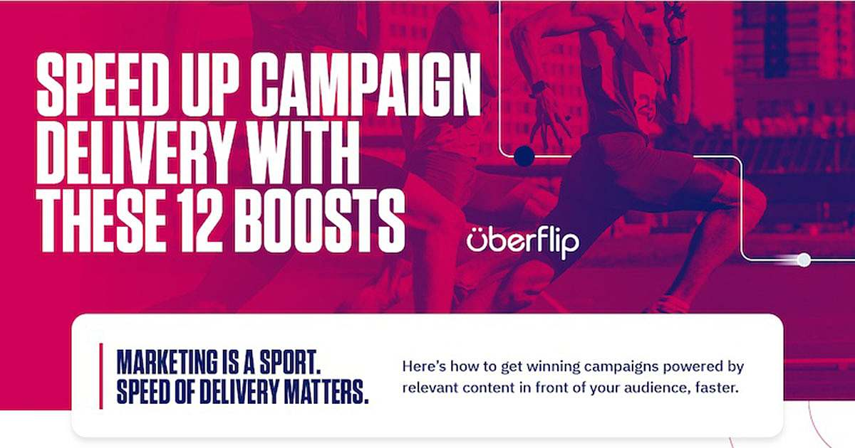 12 Boosts for Speeding Up Your Content Campaign Delivery [Infographic]