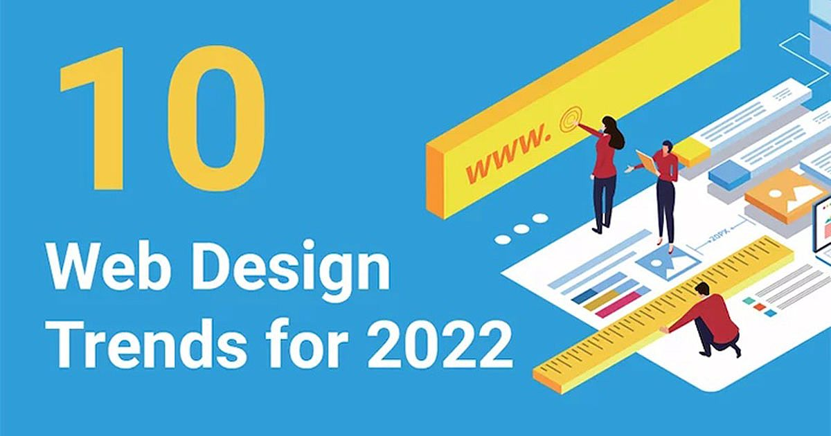 10 Web Design Trends for 2022 [Infographic]