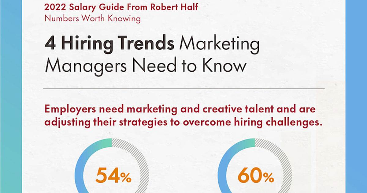 Four Hiring Trends Marketing Managers Need to Know [Infographic]