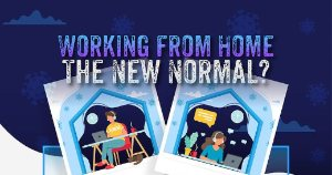 Image for Productivity, Time, and Money: The Benefits of Remote Work [Infographic]