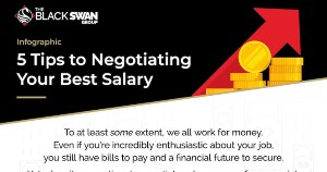 Image for Five Tips for Negotiating a Better Salary [Infographic]