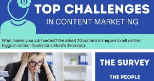 Image for The Biggest Frustrations of Content Managers [Infographic]