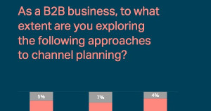 Image for New Channels, Better Targeting: How B2B Tech Marketing Is Changing