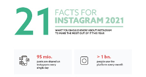 Image for 21 Must-Know Instagram Facts for 2021 [Infographic]