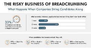 Why Companies Shouldn't 'Breadcrumb' Job Candidates