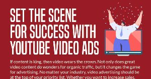 A Quick Guide to Understanding YouTube Ads