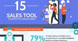 15 Stats You Should Know About Sales Tools