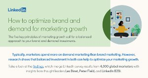 Marketing Growth: How to Optimize Brand and Demand