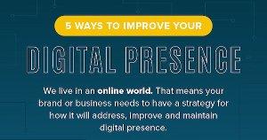 Five Tips for Improving Your Digital Presence