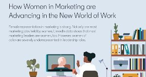 The State of Gender Diversity in Marketing Roles