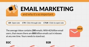 Email Marketing Stats You Need to Know