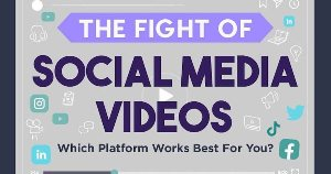 How to Succeed With Video on 6 Popular Social Networks