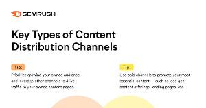 12 Key Digital Content Distribution Channels