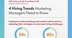 Four Hiring Trends Marketing Managers Need to Know