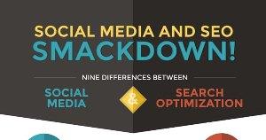 Social Media vs. SEO: 9 Key Differences Between the Tactics