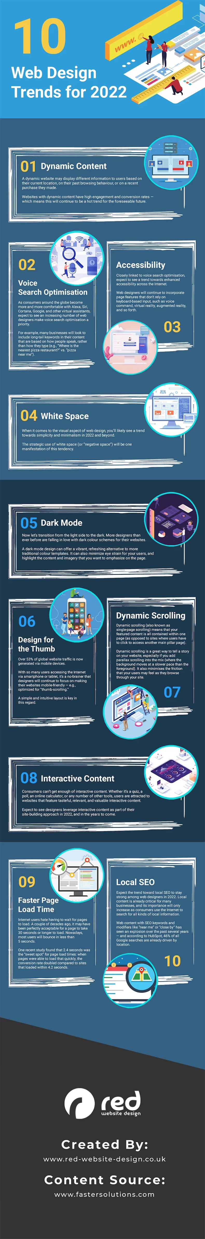 10 web design trends for 2022 infographic