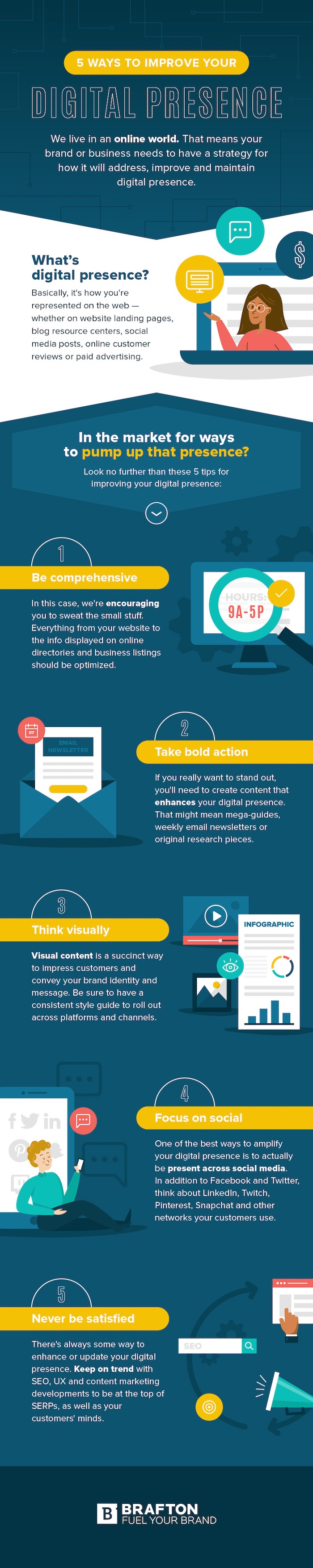 5 ways to improve your digital presence infographic