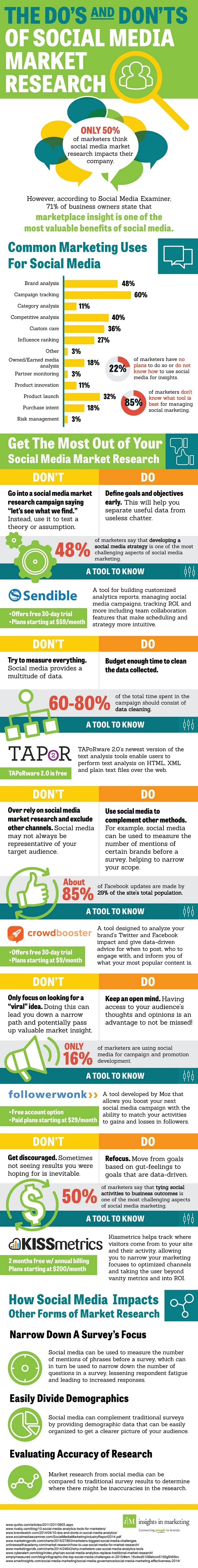 160322-dos-and-donts-of-social-media-research-infographic-preview The Do's and Don'ts of Social Media Research [Infographic]