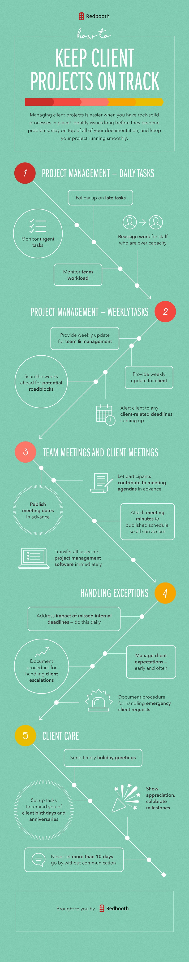 how to run a senior management meeting weekly meetings